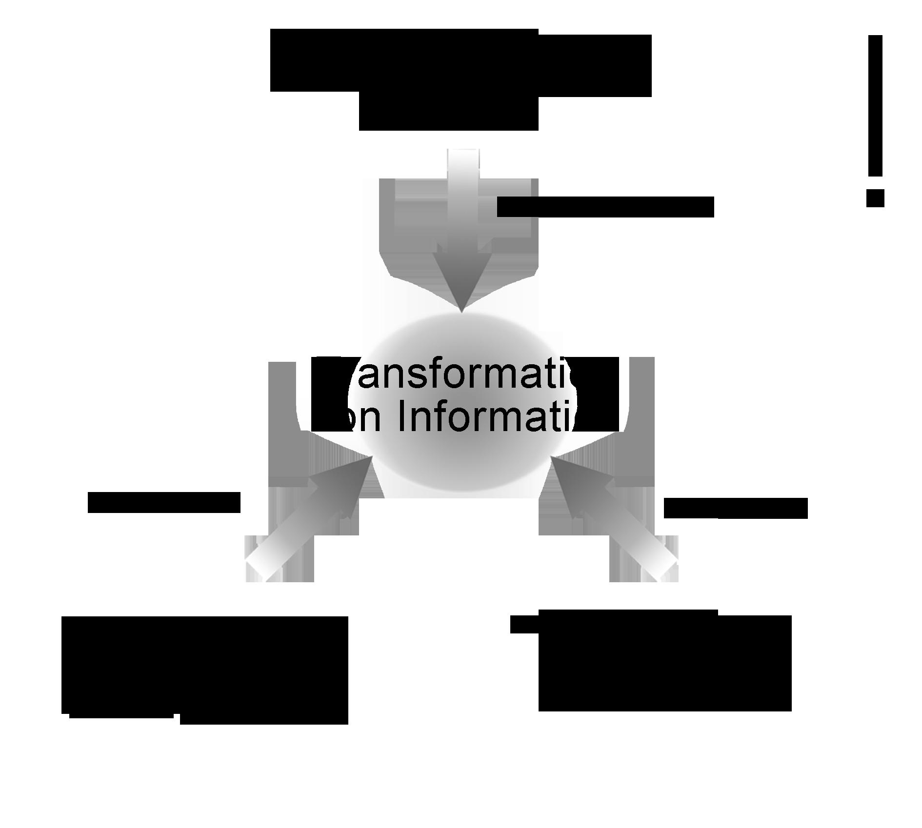 Informationstransformation
